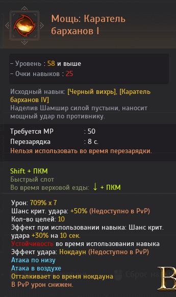 Мощь Каратель барханов